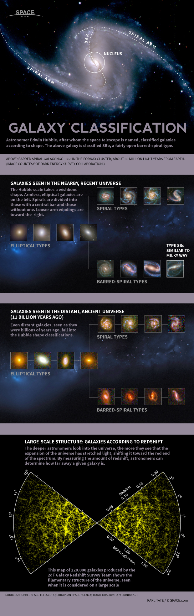 galaxy-identification-guide