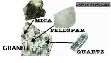 igneous-rock-forming-minerals