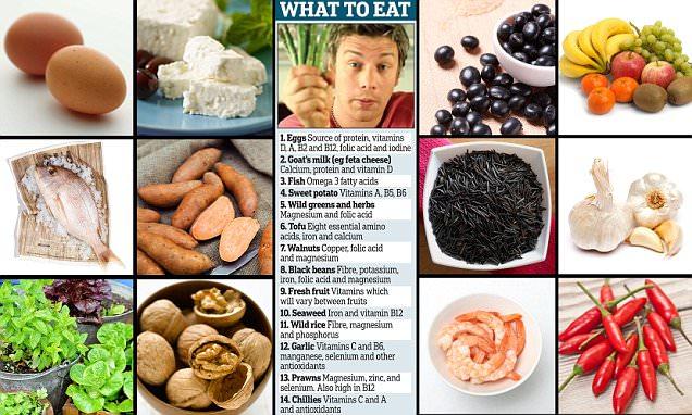 Jamie Oliver's 14 'Hero' Foods