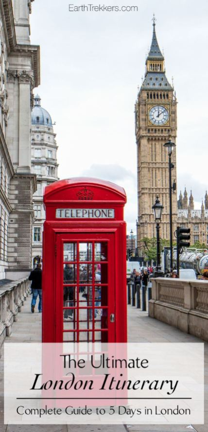 London Itinerary and Things To Do