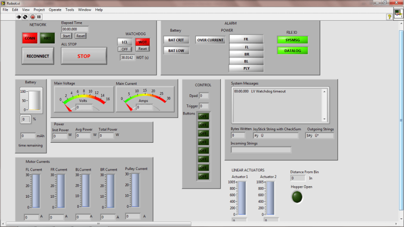 This is the front of the control panel I designed in LabVIEW.