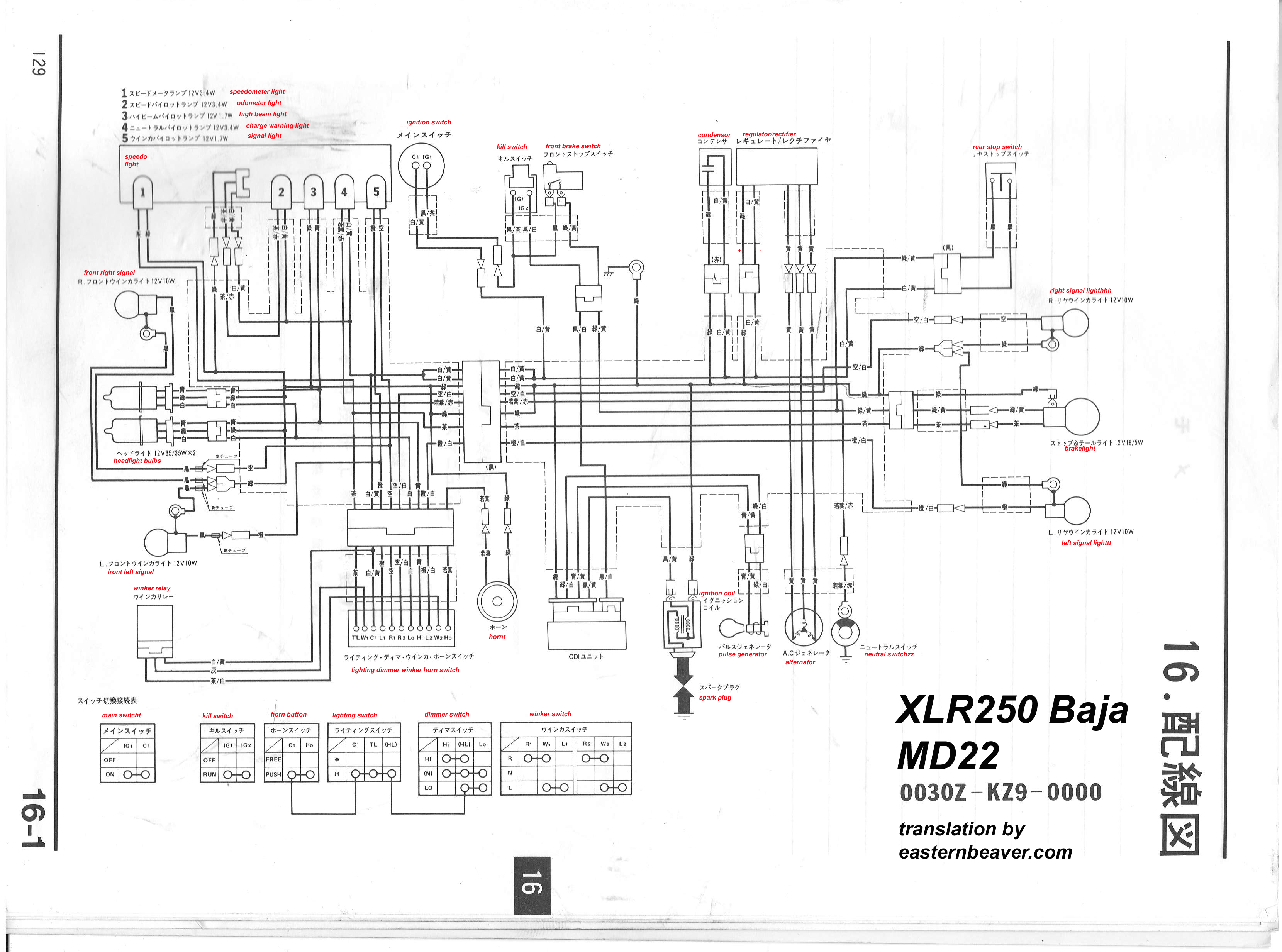 Baja 50cc Moped Wiring Diagram