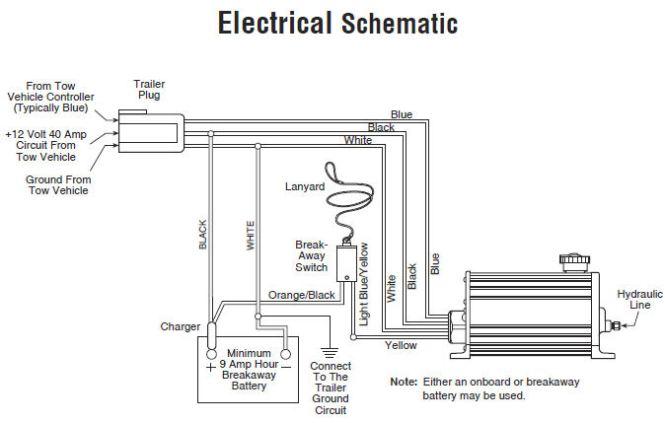Utility Trailer 7 Pin Wiring Diagram With Breakaway. Gmc 7 Pin ...