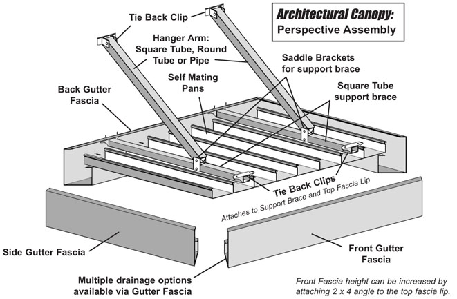 Architectural Canopy Architectural Systems Our