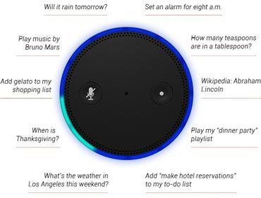 amazon echo questions