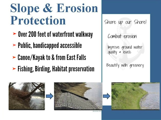 slope-and-erosion-protection-proposed-landing-pm