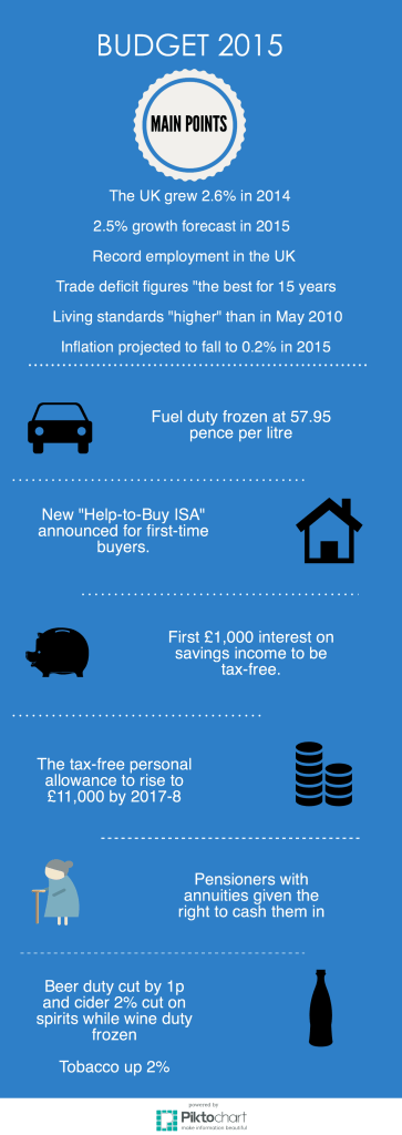 Untitled Infographic-4