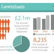Lewisham profile. Pic: Pippa Bailey & Serina Sandhu