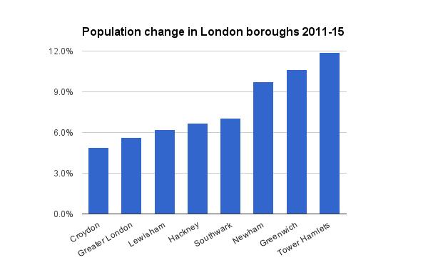 Population changes. Pic: James Benge