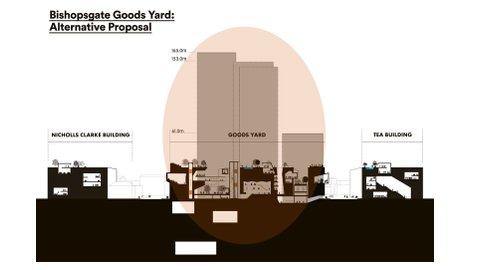Alternative proposal to Bishopsgate Goods Yard. Pic: Hackney Council