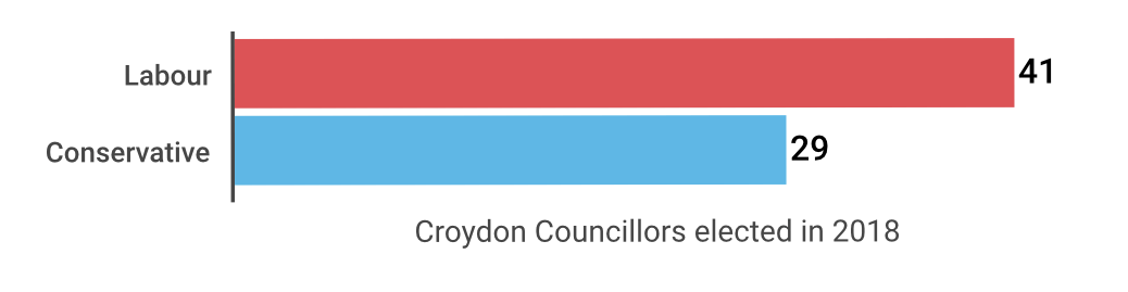 Election results. Pic: Roza Andreou