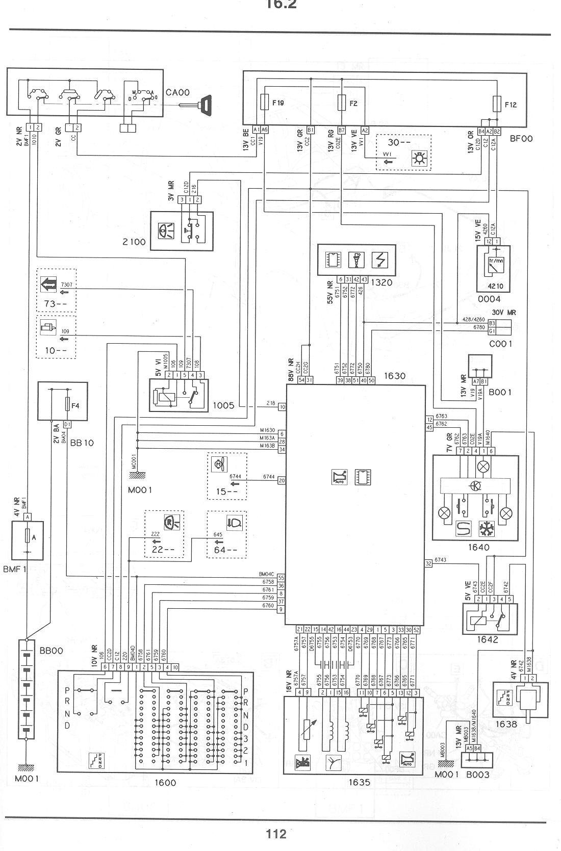 citroen xsara picasso fuse diagram wiring library