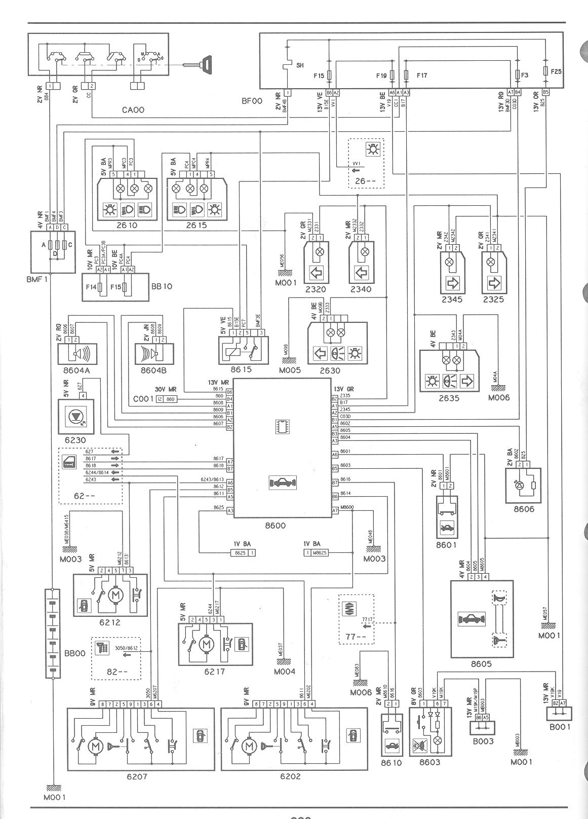 Citroen Xantia Wiring Diagram