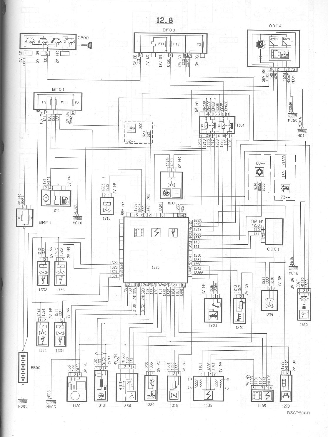 Citroen xantia wiring diagram tools beautiful citroen xsara picasso wiring diagram ideas electrical rh palogin com citroen xsara electrical diagram citroen xsara wiring diagram pdf cheapraybanclubmaster Gallery