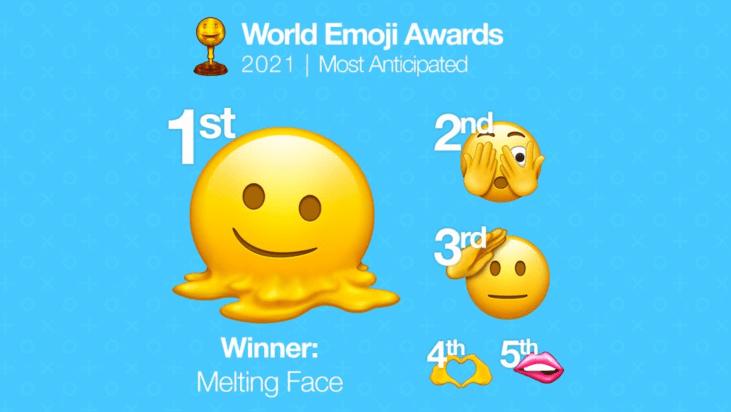 Winners of Most Anticipated Emoji Award