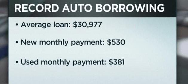 auto loan_1545935378044.png.jpg