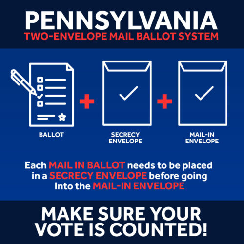 Rated X – Your Naked Ballot Won't Count in This Election Unless You Use Two Envelopes