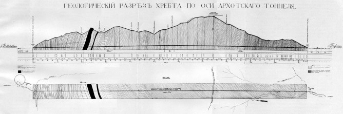 Geographical profile Arkhoti tunnel ridge (1896)