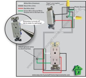 Switched Outlet Wiring Diagram