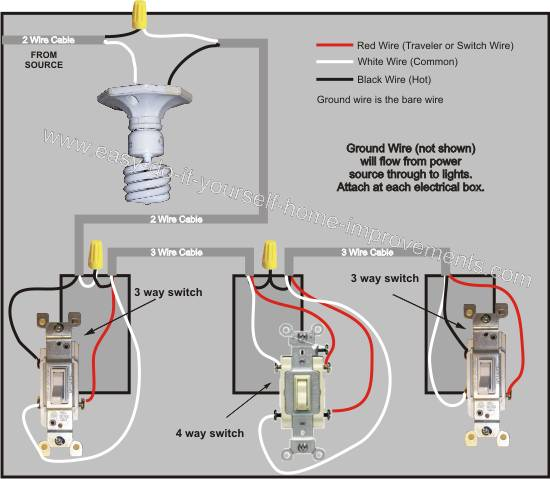 cooper 4 way switch wiring diagram  wiring diagrams page