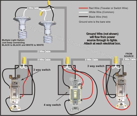 Schémas de câblage des commutateurs à 4 voies de la lumière