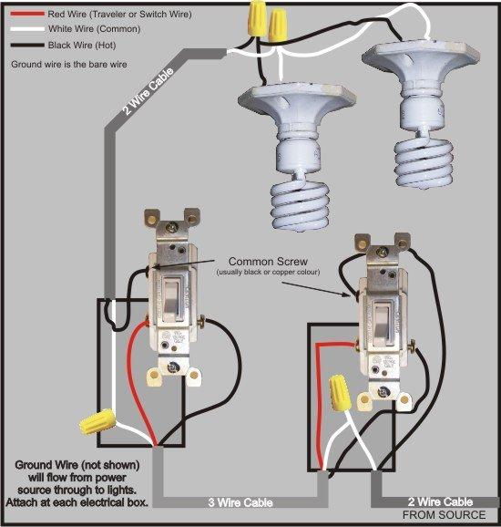 Broken Light Bulb Socket
