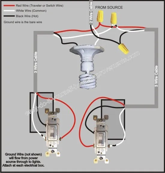wiring a 3 way light switch diagram wiring diagram 3 way switch wiring diagram