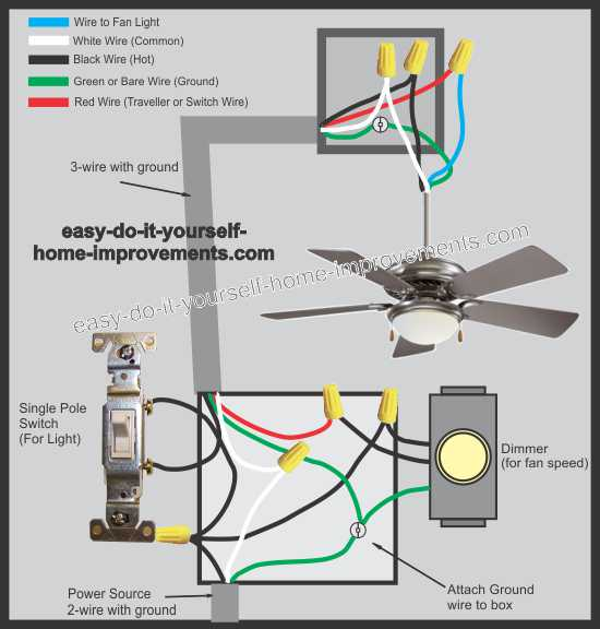 diagram duct fan speed control wiring diagram full version