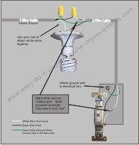 Wiring a light switch? Here's how