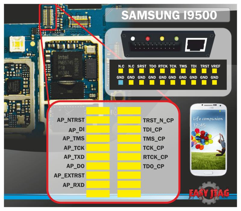 Samsung Galaxy S4 I Jtag Pinout By Easy Jtag