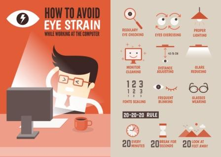 computer vision syndrome avoid tips