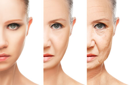 aging and skin care