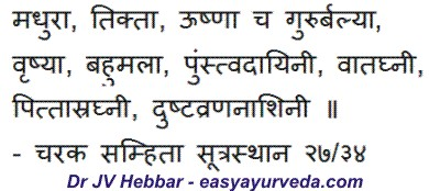 kapikacchu Ayurveda details