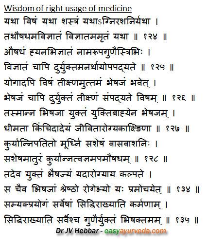 Wisdom of right usage of medicine