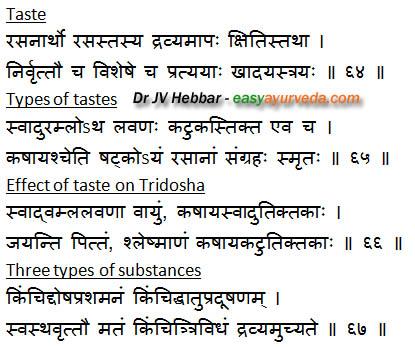 Tastes - effect on Dosha