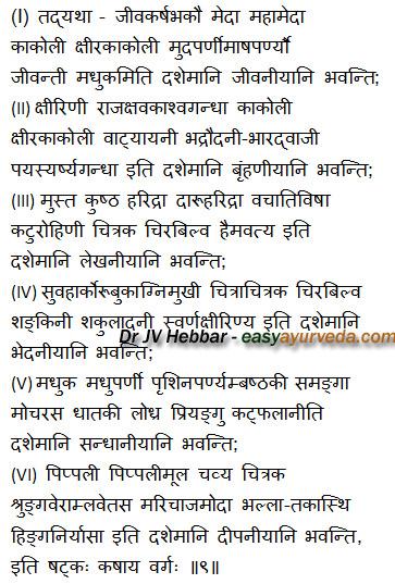 Jeevaneeya, Bruhmaneeya