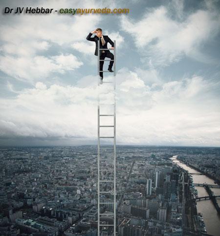 job opportunity B Pharm Ayurved