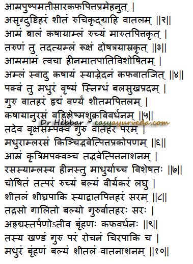 Mangifera indica uses