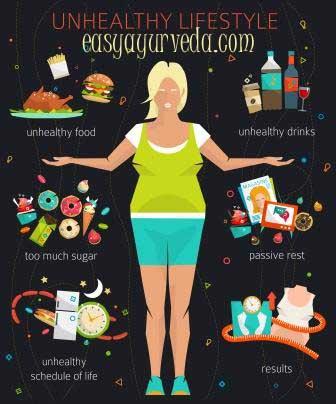unhealthy sedentary habits