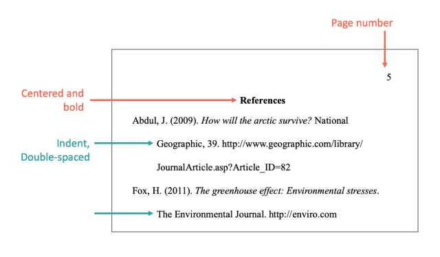 APA Reference Page: How to Format Works Cited  EasyBib