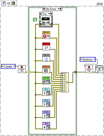 labview architecture