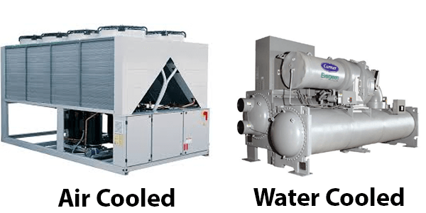Air-cooled-chiller-and-water-cooled-chiller