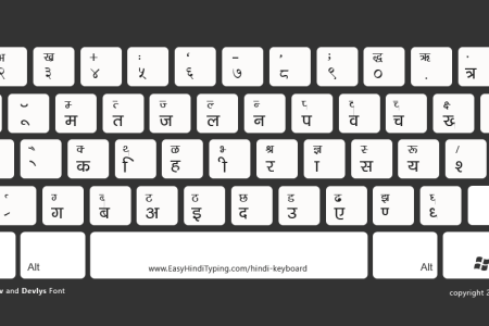 Keyboard Special Characters Names Full Hd Pictures 4k Ultra