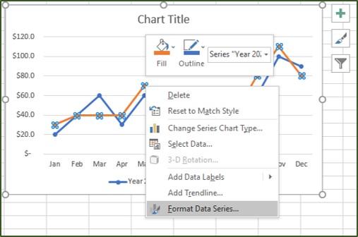 select format data series