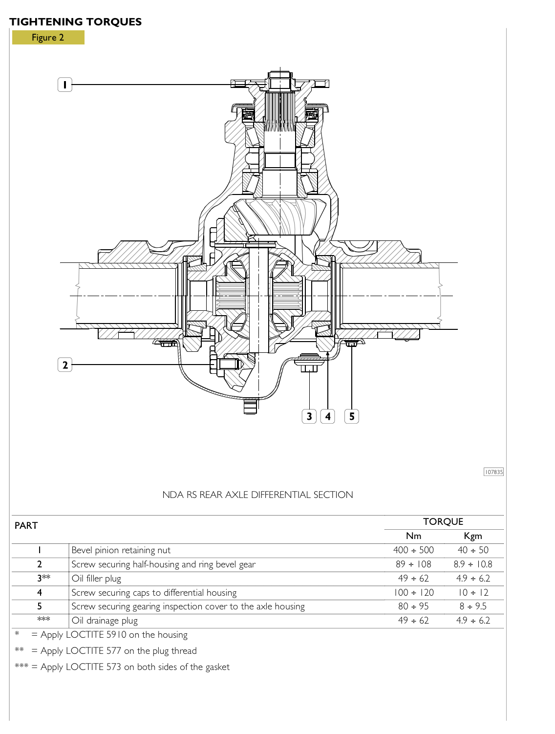 Iveco Daily Workshop Repair Manual Download