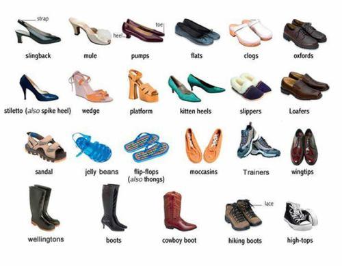 Penamaan Sepatu Sesuai Dengan Jenisnya