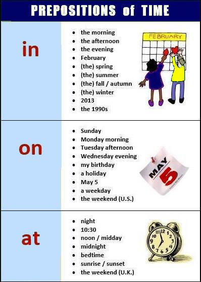 Simple Sentence Preposition