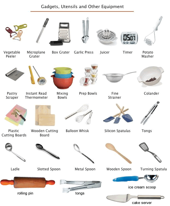 Kitchen Equipment Names Home Design And Decor Reviews
