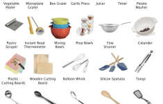 22+ Photo of Kitchen Utensils Names That No One Can Resist Them
