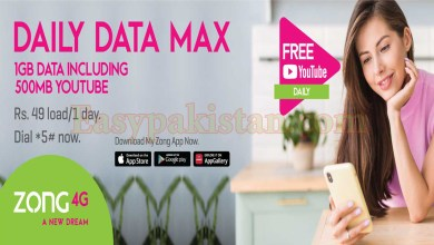 Zong daily Data Max Offer